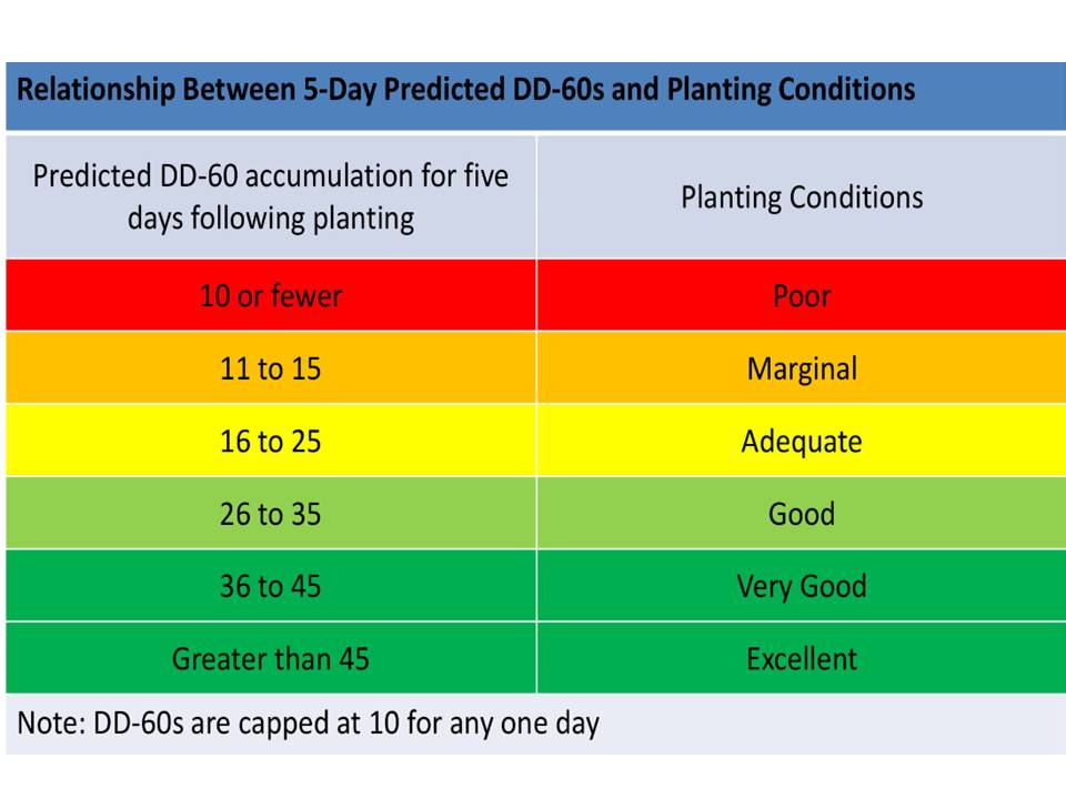 The New Ncsu Cotton Planting Conditions Calculator Collins Edmisten Nc State Extension