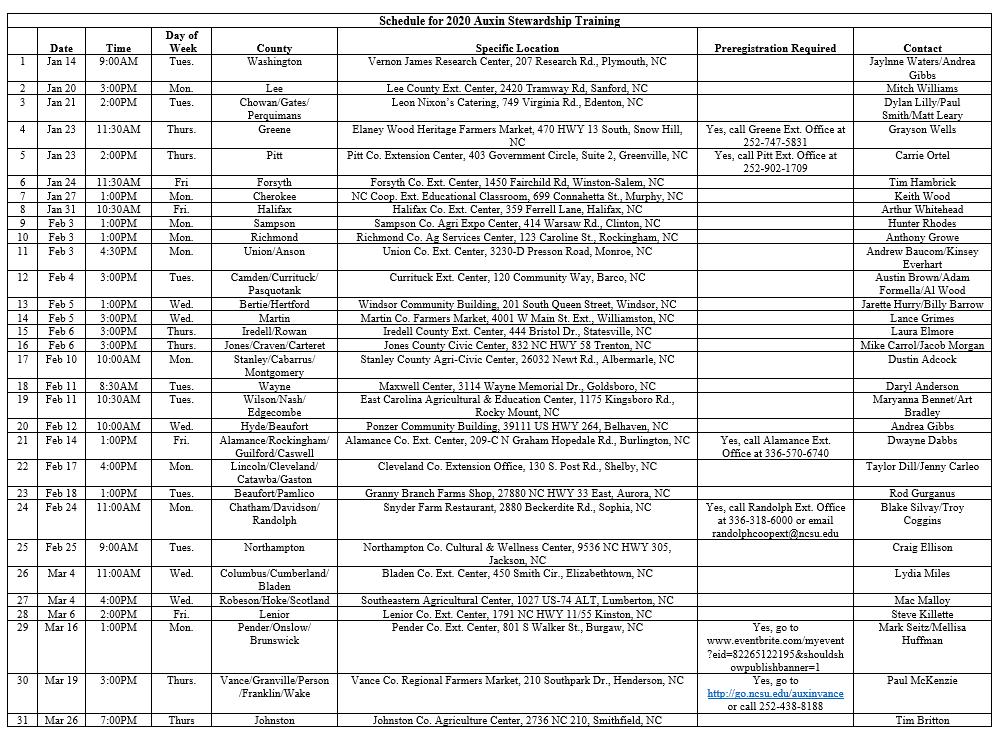 https://cotton.ces.ncsu.edu/wp-content/uploads/2019/12/2020-Auxin-Schedule.png
