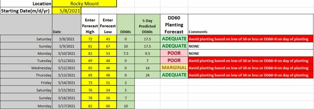 Planting conditions chart